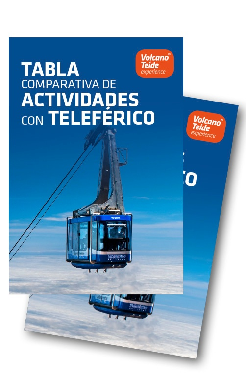 IMAGEN PREVIA TABLA COMPARATIVA TELEFERICO. 01 ESPAÑOL